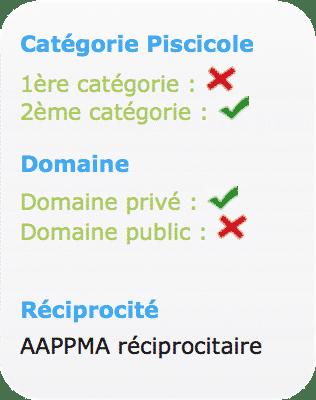 categorie bonnes