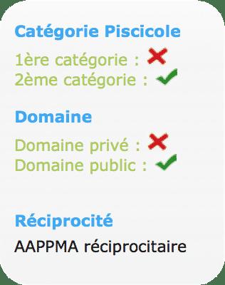jarnac categorie